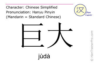 Chinese characters  ( juda / jùdà ) with pronunciation (English translation: gigantic )