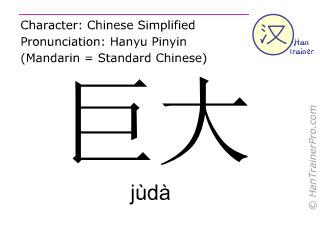 Caractère chinois  ( juda / jùdà ) avec prononciation (traduction française: gigantesque )