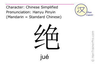 Chinese characters  ( jue / jué ) with pronunciation (English translation: to disappear )