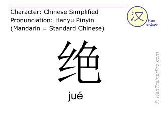 Chinesische Schriftzeichen  ( jue / jué ) mit Aussprache (Deutsche Bedeutung: aufgebraucht )