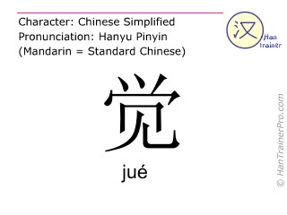 Chinese characters  ( jue / jué ) with pronunciation (English translation: to sense )