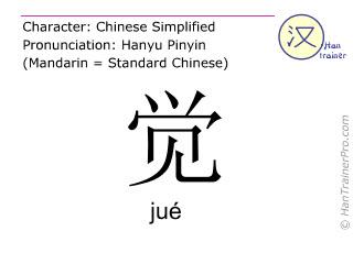 Chinesische Schriftzeichen  ( jue / jué ) mit Aussprache (Deutsche Bedeutung: fühlen )