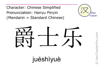 Caractère chinois  ( jueshiyue / juéshìyuè ) avec prononciation (traduction française: musique jazz )