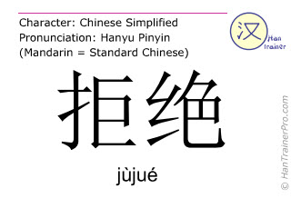 Chinese characters  ( jujue / jùjué ) with pronunciation (English translation: to reject )