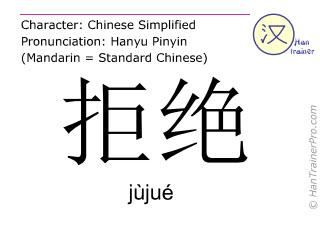 Chinesische Schriftzeichen  ( jujue / jùjué ) mit Aussprache (Deutsche Bedeutung: ablehnen )