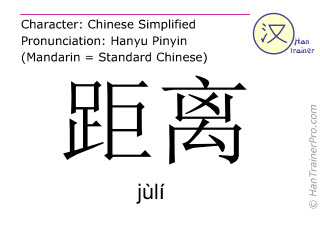 Chinese characters  ( juli / jùlí ) with pronunciation (English translation: distance )