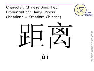 Chinesische Schriftzeichen  ( juli / jùlí ) mit Aussprache (Deutsche Bedeutung: Distanz )
