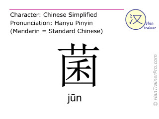 Chinese characters  ( jun / j&#363n ) with pronunciation (English translation: fungus )