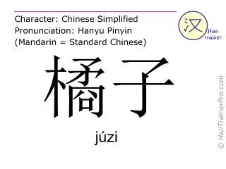 Chinesische Schriftzeichen  ( juzi / júzi ) mit Aussprache (Deutsche Bedeutung: Mandarine )