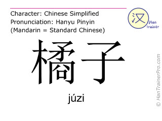 Chinese characters  ( juzi / júzi ) with pronunciation (English translation: tangerine )
