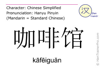 Chinese characters  ( kafeiguan / kāfēiguăn ) with pronunciation (English translation: cafe )