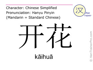 Chinese characters  ( kaihua / kāihuā ) with pronunciation (English translation: to bloom )