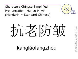 Chinesische Schriftzeichen  ( kanglaofangzhou / kànglăofángzhòu ) mit Aussprache (Deutsche Bedeutung: Antifalten )