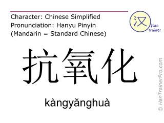 Caracteres chinos  ( kangyanghua / kàngyănghuà ) con pronunciación (traducción española: antioxidante )