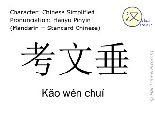 Caractère chinois  ( Kao wen chui / Kăo wén chuí ) avec prononciation (traduction française: Coventry )