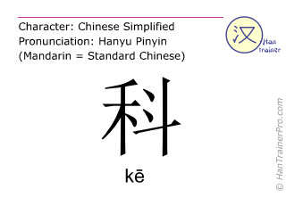 Chinese characters  ( ke / kē ) with pronunciation (English translation: department )