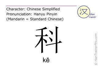 汉字  ( ke / kē ) 包括发音 (英文翻译: department )