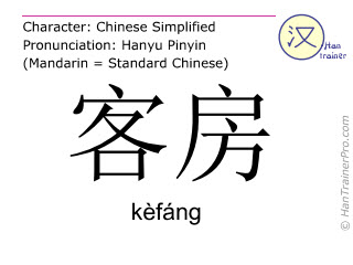 Chinese characters  ( kefang / kèfáng ) with pronunciation (English translation: guest room )