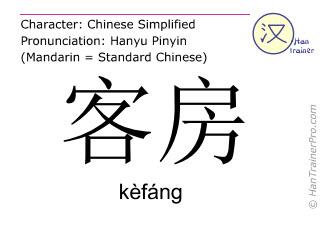 Chinesische Schriftzeichen  ( kefang / kèfáng ) mit Aussprache (Deutsche Bedeutung: Gästezimmer )
