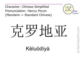 汉字  ( Keluodiya / Kèluódìyà ) 包括发音 (英文翻译: Croatia )