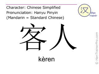 Chinesische Schriftzeichen  ( keren / kèren ) mit Aussprache (Deutsche Bedeutung: Gast )