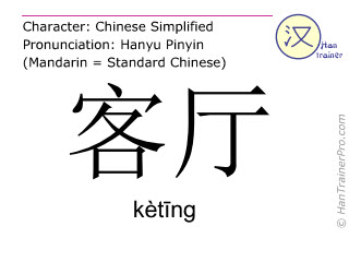 Chinese characters  ( keting / kèt&#299ng ) with pronunciation (English translation: parlor )