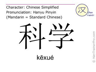 汉字  ( kexue / kēxué ) 包括发音 (英文翻译: science )