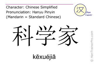 Chinesische Schriftzeichen  ( kexuejia / kēxuéjiā ) mit Aussprache (Deutsche Bedeutung: Wissenschaftler )