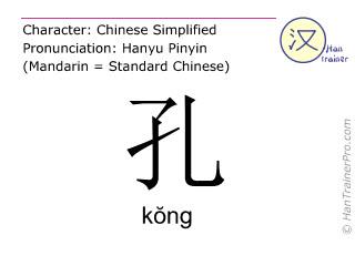 Chinesische Schriftzeichen  ( kong / kŏng ) mit Aussprache (Deutsche Bedeutung: Loch )