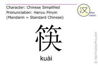 Chinese characters  ( kuai / kuài ) with pronunciation (English translation: chopsticks )