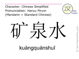 Chinese characters  ( kuangquanshui / kuàngquánshuĭ ) with pronunciation (English translation: mineral water )