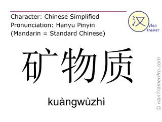 Chinese characters  ( kuangwuzhi / kuàngwùzhì ) with pronunciation (English translation: mineral )