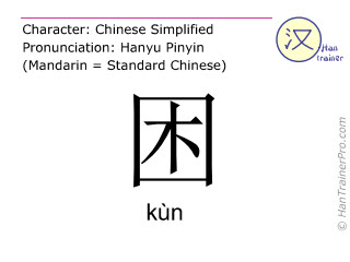 Caracteres chinos  ( kun / kùn ) con pronunciación (traducción española: aprieto )