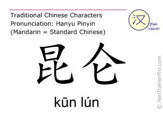 Chinese characters  ( kun lun / kūn lún ) with pronunciation (English translation: Bladder 60 )