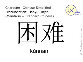 Chinese characters  ( kunnan / kùnnan ) with pronunciation (English translation: difficult )