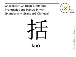 Chinesische Schriftzeichen  ( kuo / kuò ) mit Aussprache (Deutsche Bedeutung: beinhalten )