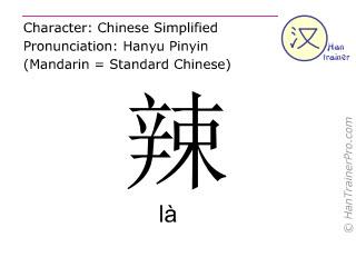 Caractère chinois  ( la / là ) avec prononciation (traduction française: heurté )