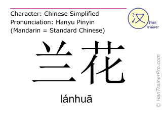 Chinese characters  ( lanhua / lánhuā ) with pronunciation (English translation: orchid )