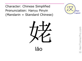 Chinese characters  ( lao / l&#259o ) with pronunciation (English translation: <m>grandmother</m> )