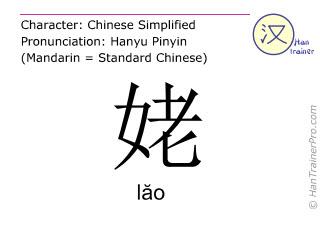 Chinesische Schriftzeichen  ( lao / lăo ) mit Aussprache (Deutsche Bedeutung: <m>Oma</m> )