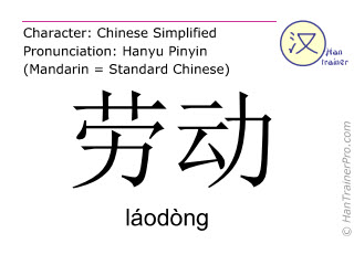 Chinese characters  ( laodong / láodòng ) with pronunciation (English translation: labor )