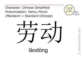 Chinesische Schriftzeichen  ( laodong / láodòng ) mit Aussprache (Deutsche Bedeutung: arbeiten )