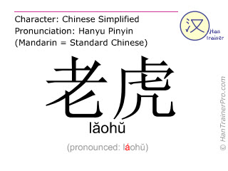 Chinese characters  ( laohu / l&#259oh&#365 ) with pronunciation (English translation: tiger )