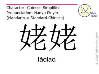 Chinese characters  ( laolao / lăolao ) with pronunciation (English translation: (maternal) grandmother )