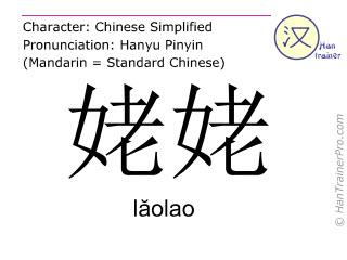 English Translation Of ŧ¥å§¥ Laolao Lăolao Maternal Grandmother In Chinese