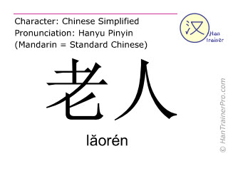 Chinese characters  ( laoren / lăorén ) with pronunciation (English translation: old people )