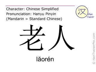 Chinesische Schriftzeichen  ( laoren / lăorén ) mit Aussprache (Deutsche Bedeutung: Senior )