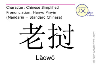 Chinese characters  ( Laowo / Lăowō ) with pronunciation (English translation: Laos )