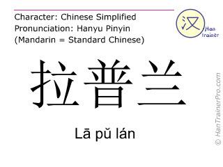 Caracteres chinos  ( La pu lan / Lā pŭ lán ) con pronunciación (traducción española: Laponia )