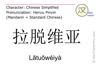 Chinese characters  ( Latuoweiya / Lātuōwéiyà ) with pronunciation (English translation: Latvia )
